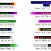 Immagine del post Come creare nickname per Msn colorati personalizzati